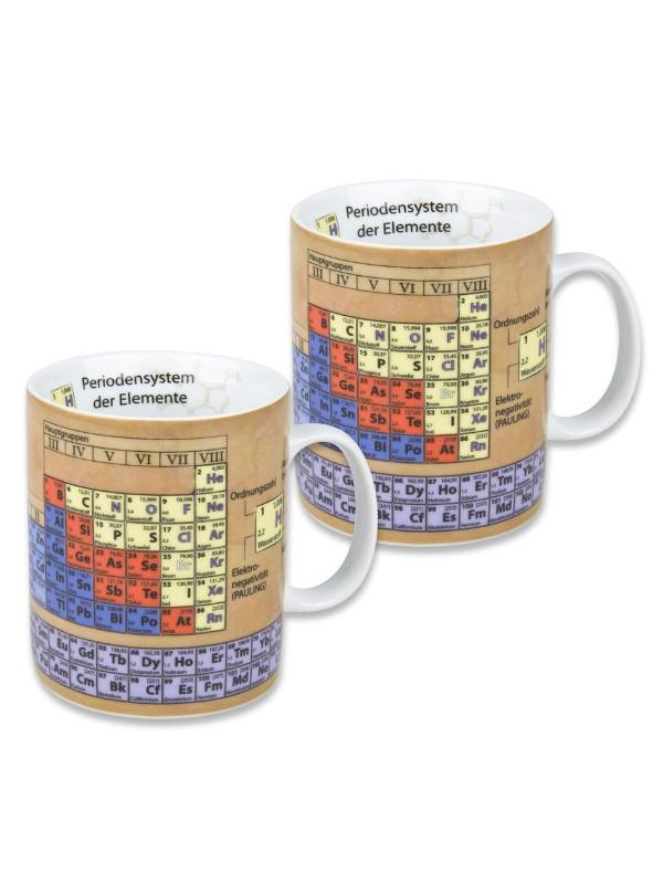 KÖNITZ 2er-Set Wissensbecher Chemie